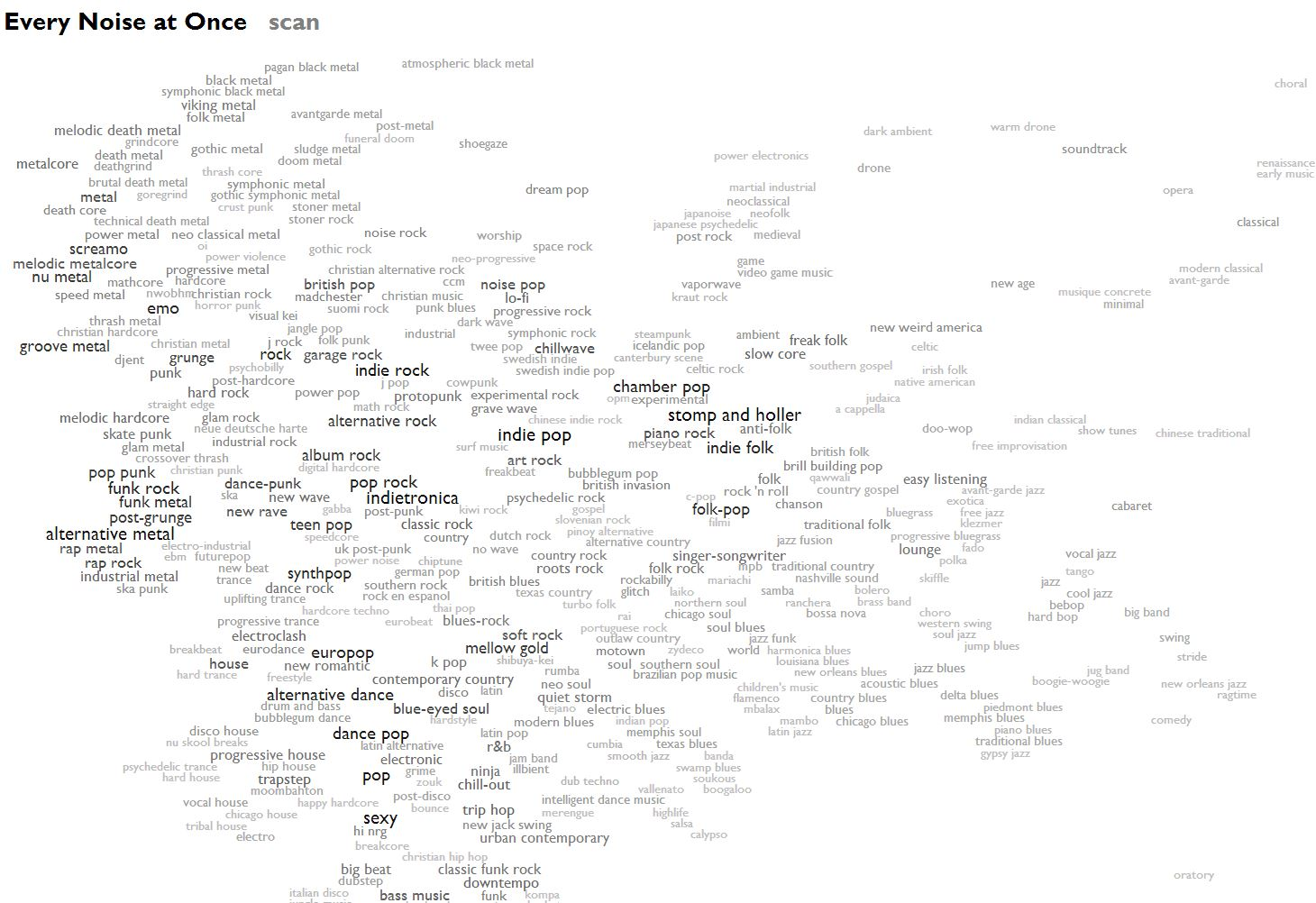 Every noise at once map listen to every music genre ever interactive map click to listen interactive music genre map