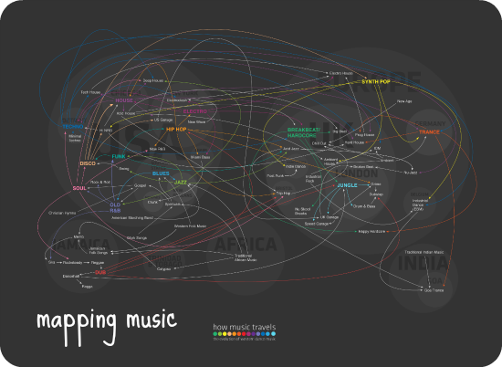 music genre interactive map how music travels through decades