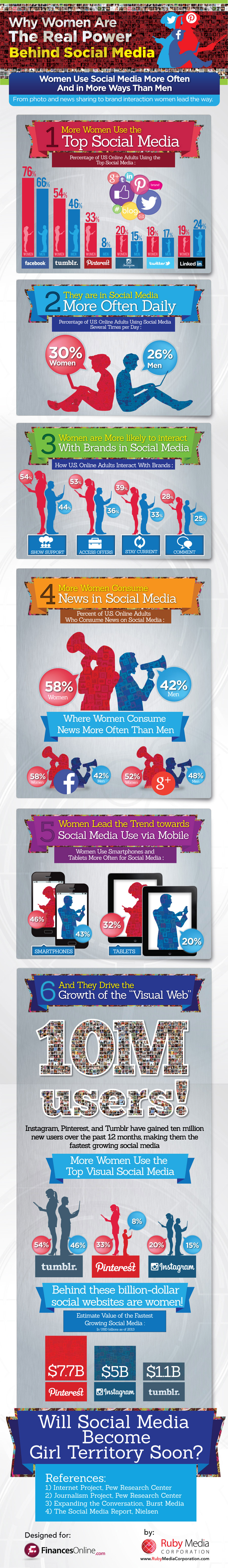 women-dominate-every-social-media-network-except-one-infographic